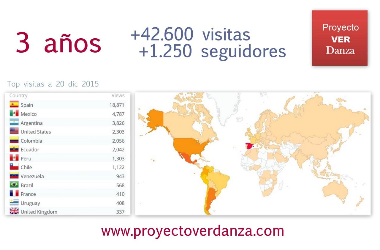 3er aniversario Proyecto VER Danza mapa mundo