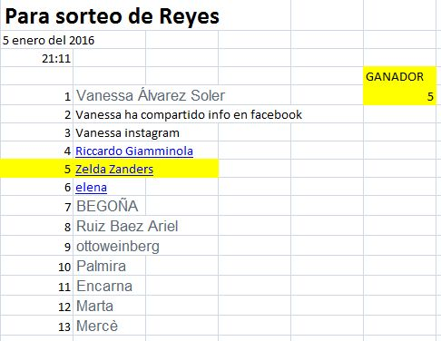 Ganador Sorteo Reyes 2016 PROYECTO VER Danza.jpg
